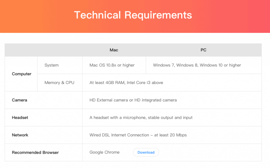 gogokid tech requirements