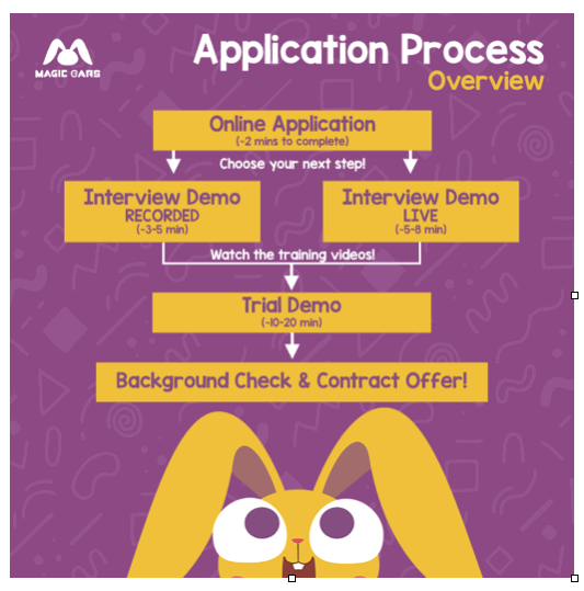 magic ears application process